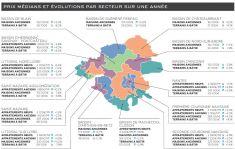 Retrouvez les prix médians des terrains constructibles sur le département de Loire Atlantique