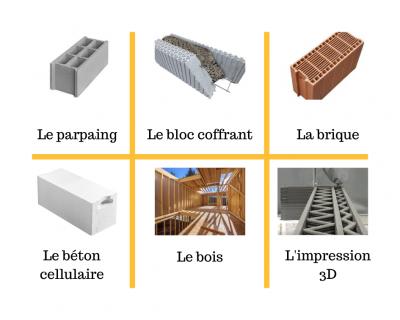 Maisons Bouvier, Les différents matériaux de constructions pour ma maison