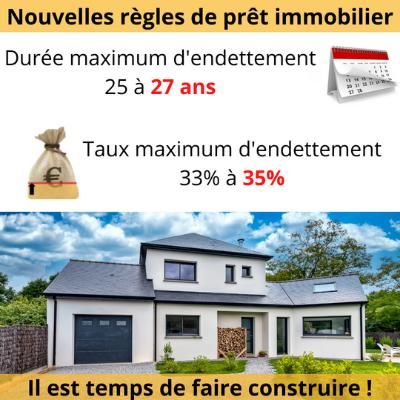 Évolution des conditions d'emprunt immobilier